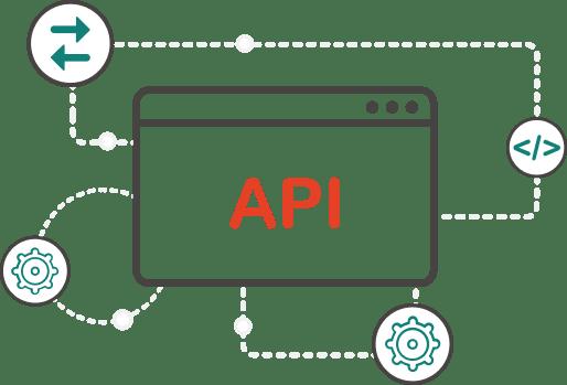 WiFi advertising API